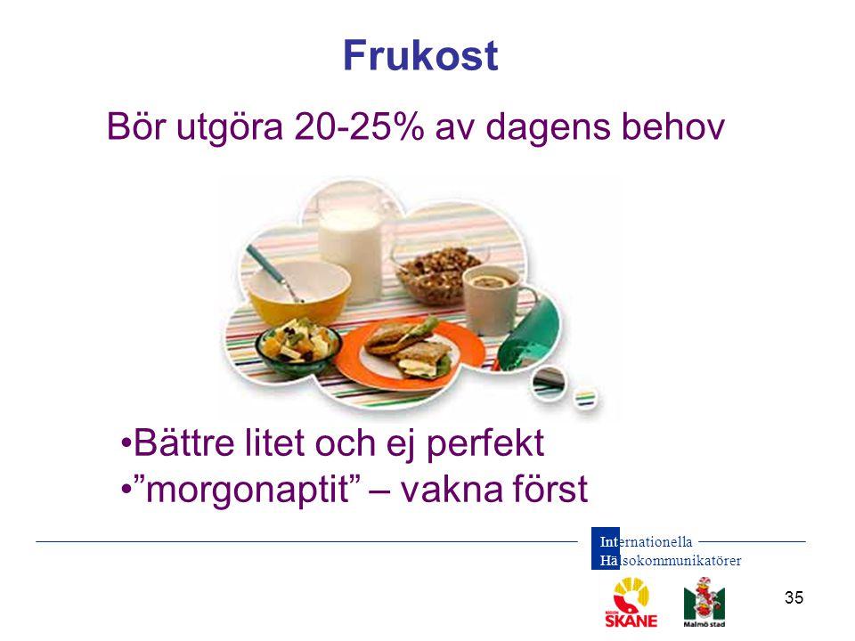 Internationella Hälsokommunikatörer 35 Frukost Bör utgöra 20-25% av dagens behov •Bättre litet och ej perfekt • morgonaptit – vakna först