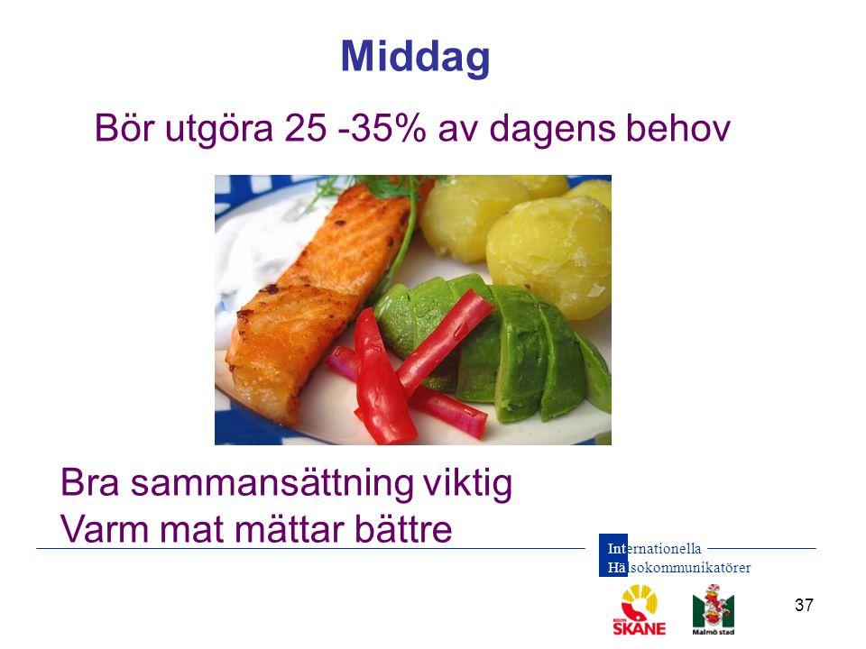 Internationella Hälsokommunikatörer 37 Middag Bör utgöra 25 -35% av dagens behov Bra sammansättning viktig Varm mat mättar bättre