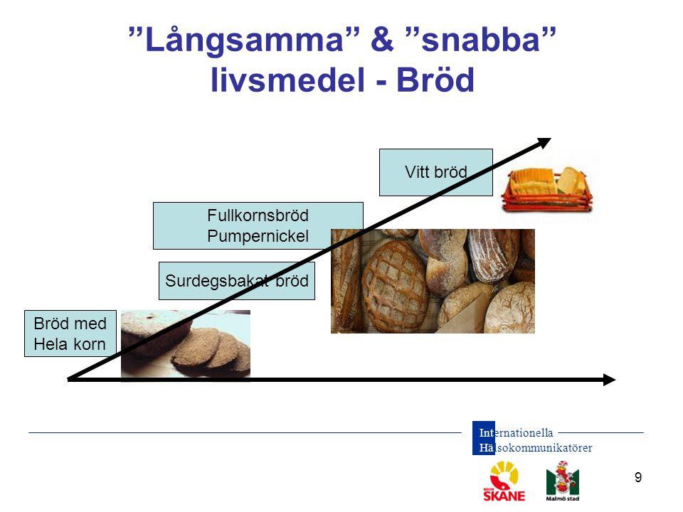 Internationella Hälsokommunikatörer 9 Långsamma & snabba livsmedel - Bröd Bröd med Hela korn Surdegsbakat bröd Fullkornsbröd Pumpernickel Vitt bröd