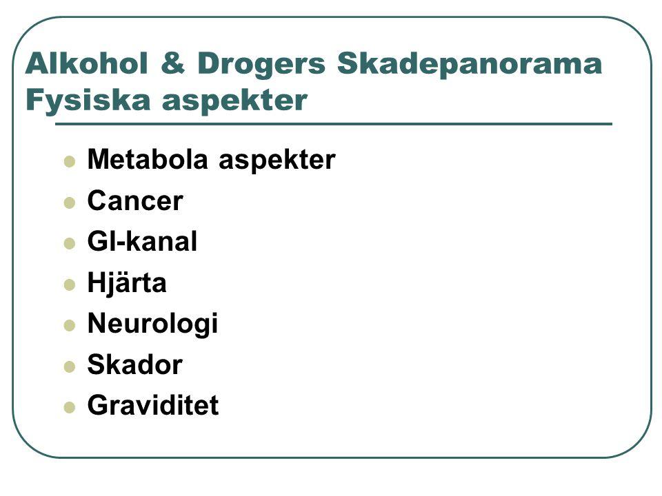 Alkohol & Drogers Skadepanorama Fysiska aspekter  Metabola aspekter  Cancer  GI-kanal  Hjärta  Neurologi  Skador  Graviditet