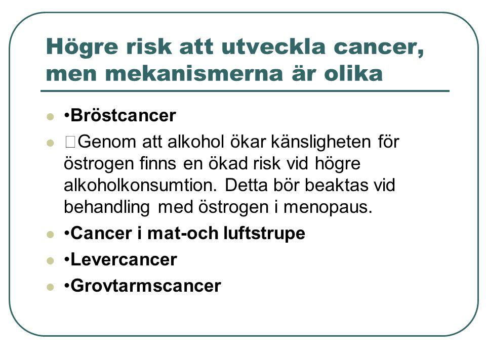 Högre risk att utveckla cancer, men mekanismerna är olika  •Bröstcancer   Genom att alkohol ökar känsligheten för östrogen finns en ökad risk vid h