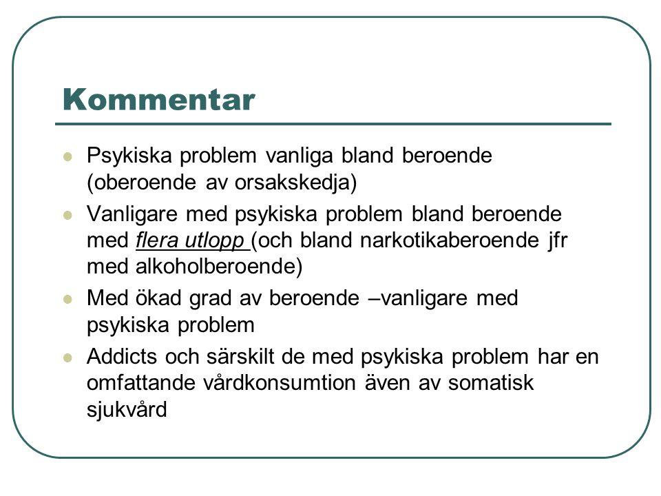 Kommentar  Psykiska problem vanliga bland beroende (oberoende av orsakskedja)  Vanligare med psykiska problem bland beroende med flera utlopp (och b