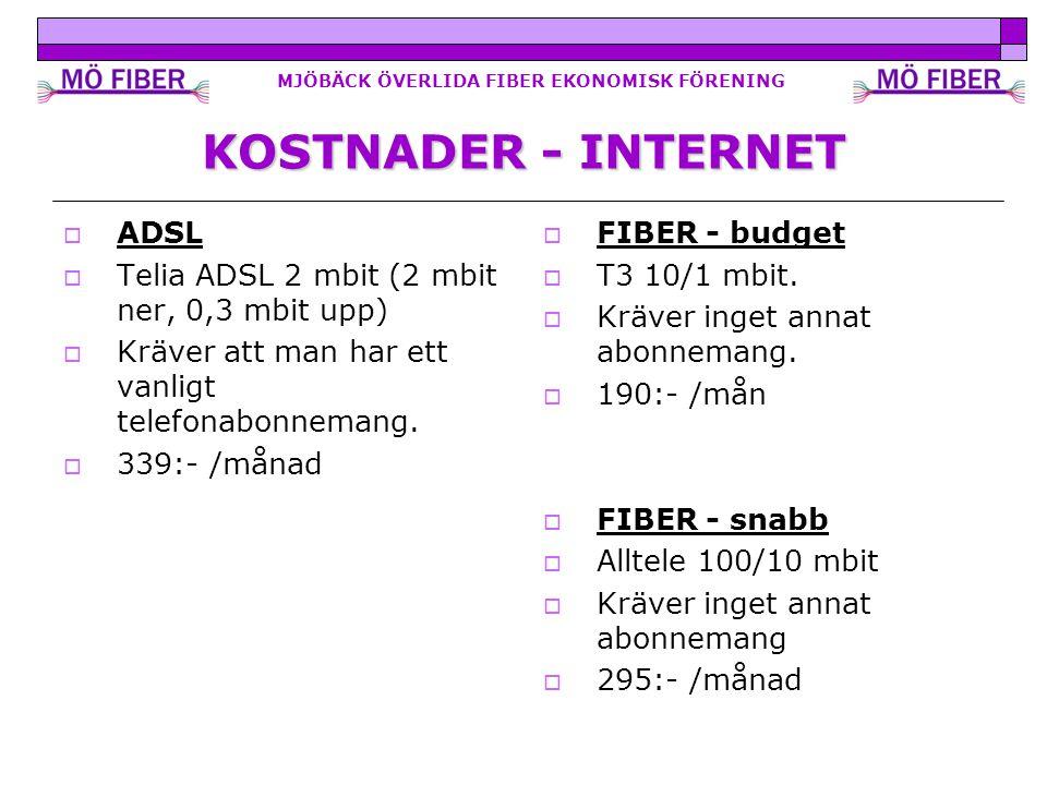 MJÖBÄCK ÖVERLIDA FIBER EKONOMISK FÖRENING KOSTNADER - INTERNET  ADSL  Telia ADSL 2 mbit (2 mbit ner, 0,3 mbit upp)  Kräver att man har ett vanligt telefonabonnemang.