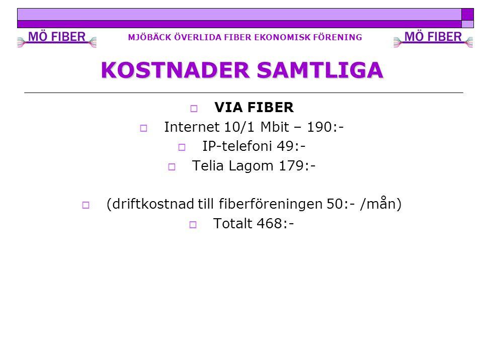 MJÖBÄCK ÖVERLIDA FIBER EKONOMISK FÖRENING KOSTNADER SAMTLIGA  VIA FIBER  Internet 10/1 Mbit – 190:-  IP-telefoni 49:-  Telia Lagom 179:-  (driftkostnad till fiberföreningen 50:- /mån)  Totalt 468:-