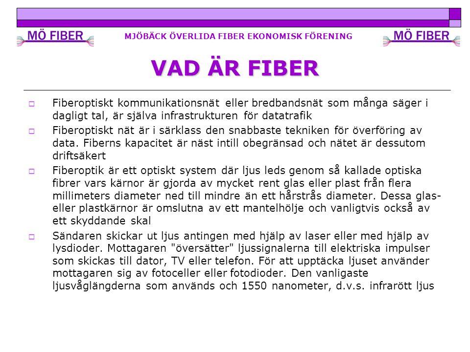 MJÖBÄCK ÖVERLIDA FIBER EKONOMISK FÖRENING VAD ÄR FIBER  Fiberoptiskt kommunikationsnät eller bredbandsnät som många säger i dagligt tal, är själva infrastrukturen för datatrafik  Fiberoptiskt nät är i särklass den snabbaste tekniken för överföring av data.