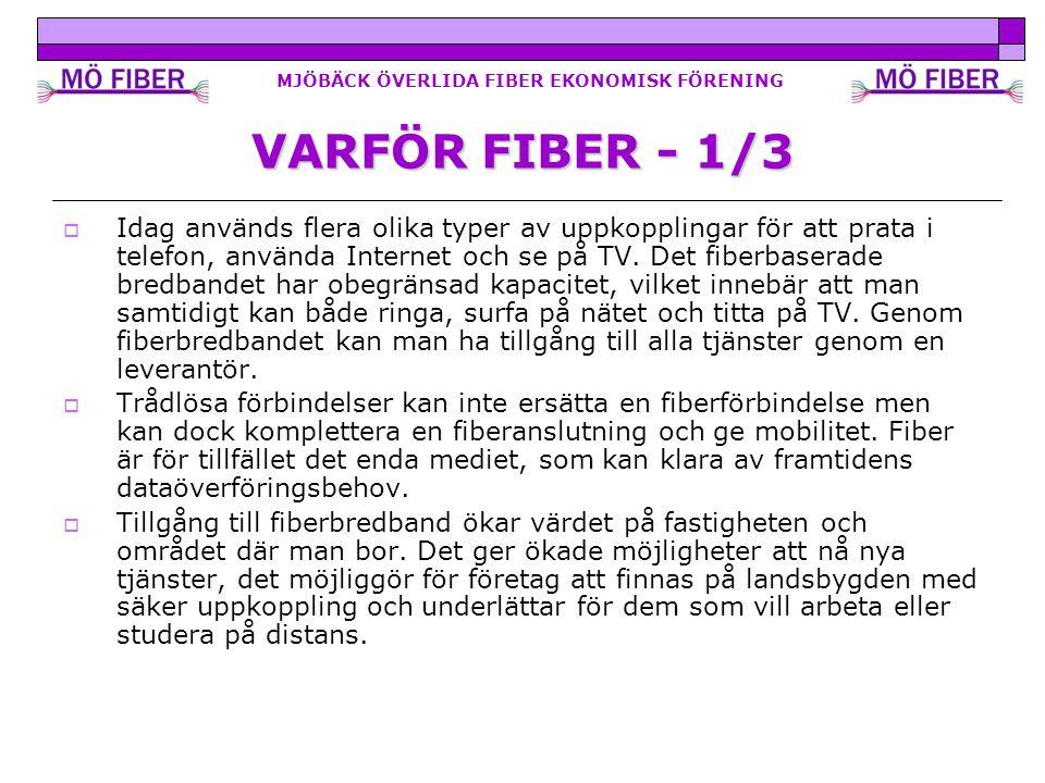 MJÖBÄCK ÖVERLIDA FIBER EKONOMISK FÖRENING VARFÖR FIBER - 1/3  Idag används flera olika typer av uppkopplingar för att prata i telefon, använda Internet och se på TV.