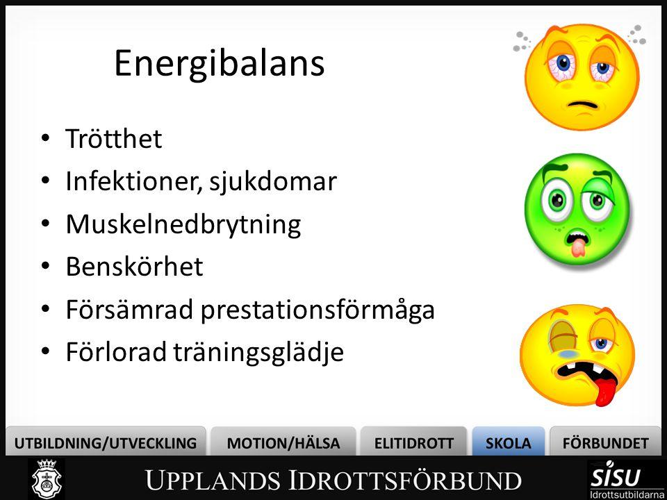 Energibalans • Trötthet • Infektioner, sjukdomar • Muskelnedbrytning • Benskörhet • Försämrad prestationsförmåga • Förlorad träningsglädje