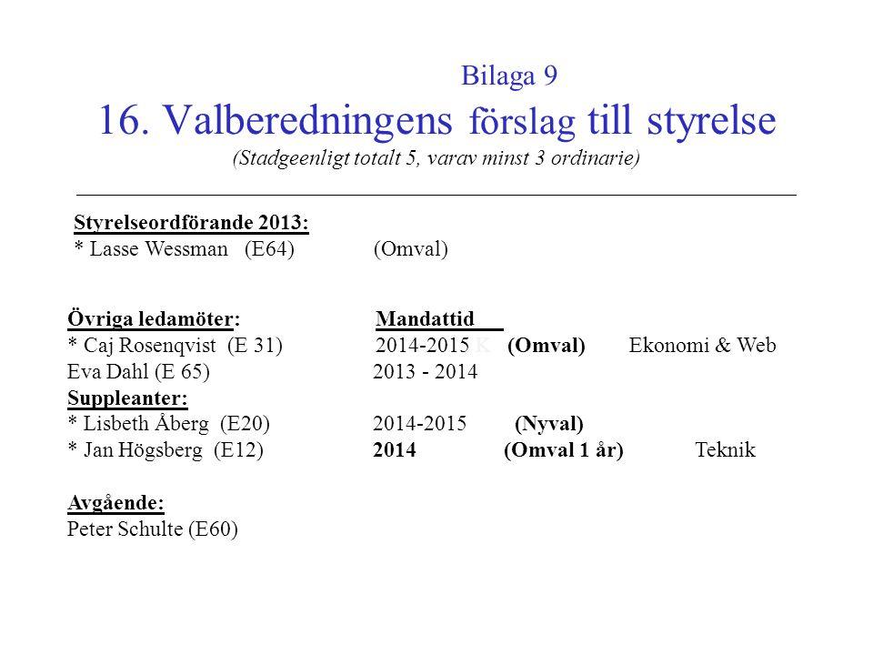 Bilaga 9 16. Valberedningens förslag till styrelse (Stadgeenligt totalt 5, varav minst 3 ordinarie) __________________________________________________