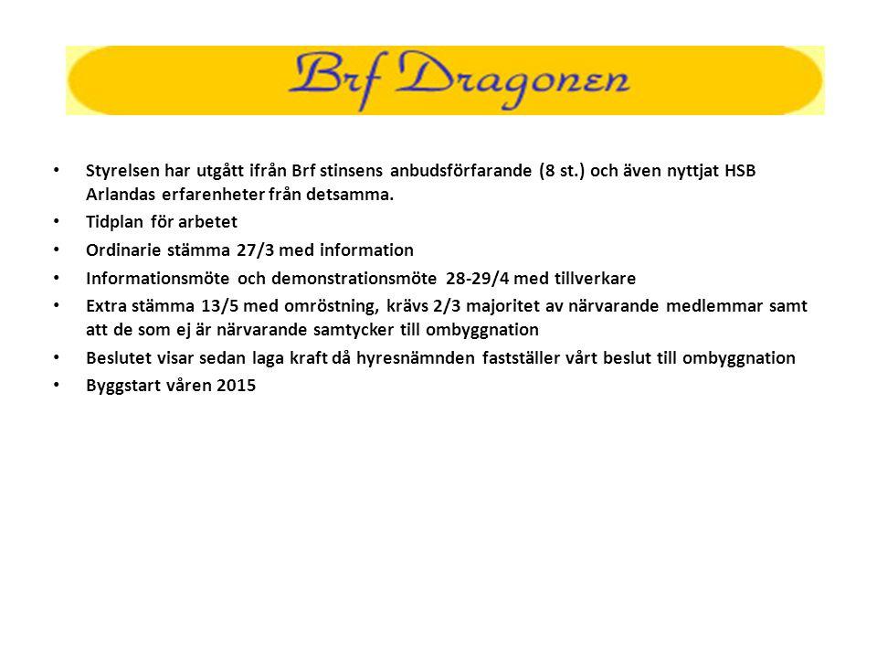 • Styrelsen har utgått ifrån Brf stinsens anbudsförfarande (8 st.) och även nyttjat HSB Arlandas erfarenheter från detsamma. • Tidplan för arbetet • O