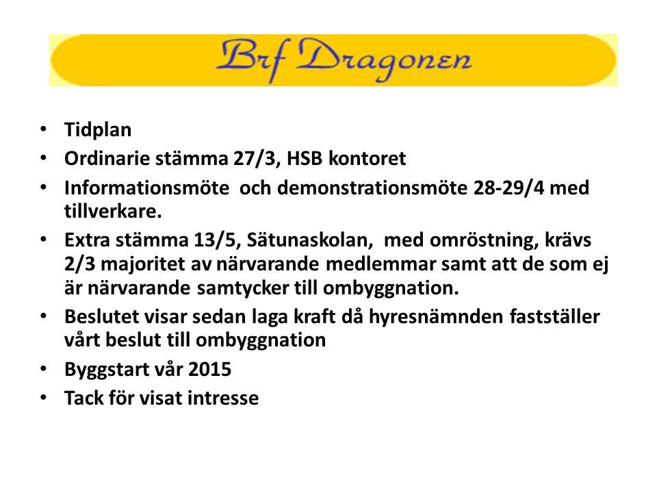 • Tidplan • Ordinarie stämma 27/3, HSB kontoret • Informationsmöte och demonstrationsmöte 28-29/4 med tillverkare. • Extra stämma 13/5, Sätunaskolan,