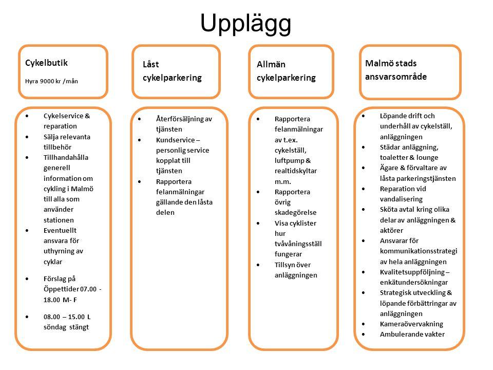  Cykelservice & reparation  Sälja relevanta tillbehör  Tillhandahålla generell information om cykling i Malmö till alla som använder stationen  Eventuellt ansvara för uthyrning av cyklar  Förslag på Öppettider 07.00 - 18.00 M- F  08.00 – 15.00 L söndag stängt  Återförsäljning av tjänsten  Kundservice – personlig service kopplat till tjänsten  Rapportera felanmälningar gällande den låsta delen  Rapportera felanmälningar av t.ex.