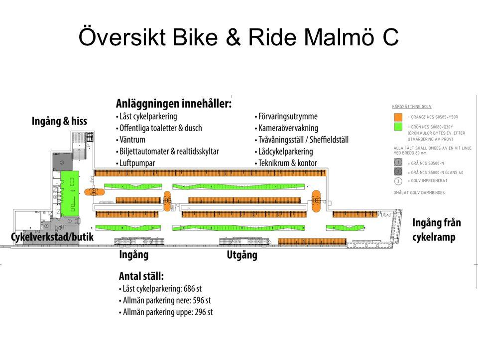 Översikt Bike & Ride Malmö C