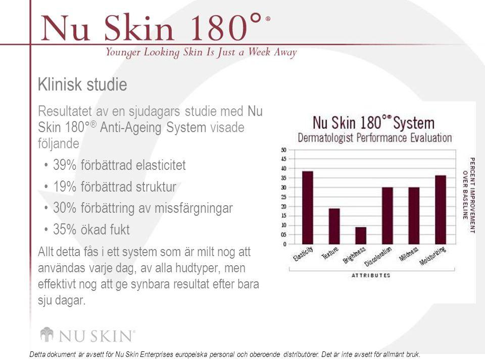© 2001 Nu Skin International, Inc Detta dokument är avsett för Nu Skin Enterprises europeiska personal och oberoende distributörer.