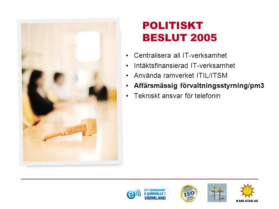 POLITISKT BESLUT 2005