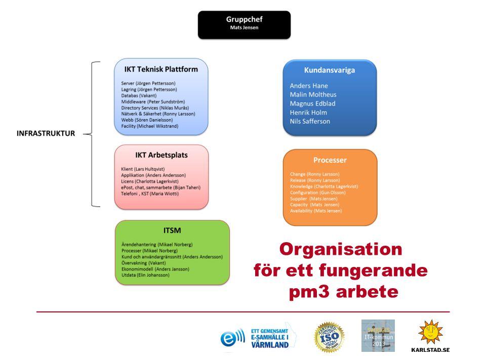Våra kundansvariga o Anders - Teknik o Teknik och fastighetsförvaltningen o Stadsbyggnadsförvaltningen o Karlstads Energi AB o Karlstads Elnät AB (inkl.