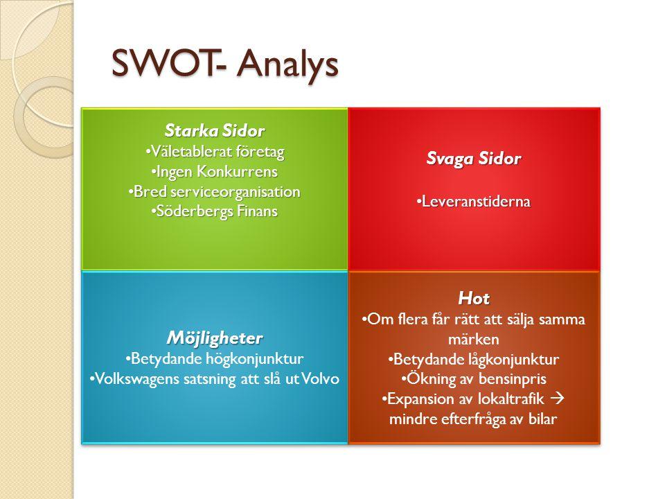 SWOT- Analys Starka Sidor • Väletablerat företag • Ingen Konkurrens • Bred serviceorganisation • Söderbergs Finans Starka Sidor • Väletablerat företag