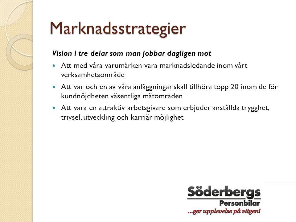 Marknadsstrategier Vision i tre delar som man jobbar dagligen mot  Att med våra varumärken vara marknadsledande inom vårt verksamhetsområde  Att var