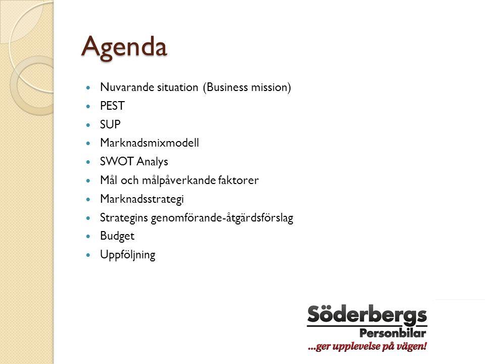 Agenda  Nuvarande situation (Business mission)  PEST  SUP  Marknadsmixmodell  SWOT Analys  Mål och målpåverkande faktorer  Marknadsstrategi  S