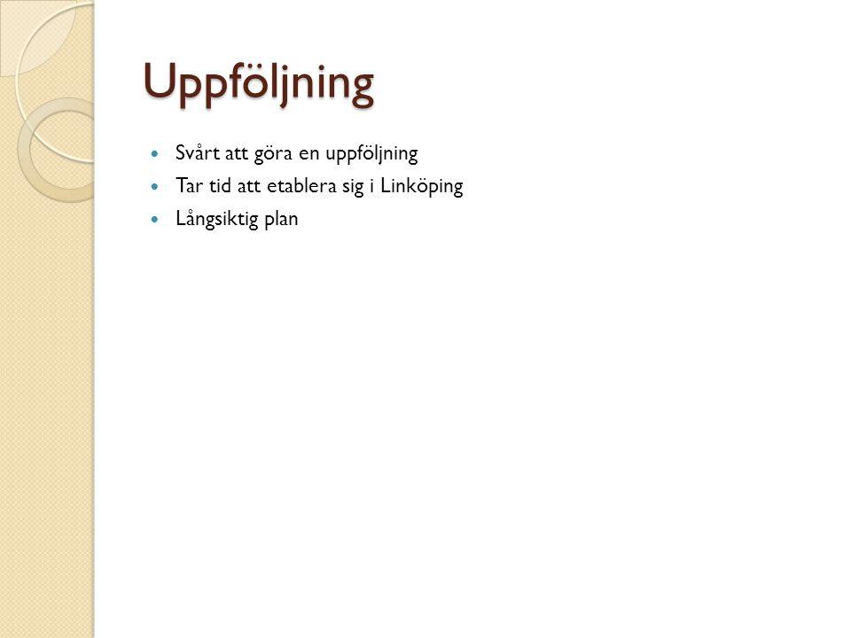 Uppföljning  Svårt att göra en uppföljning  Tar tid att etablera sig i Linköping  Långsiktig plan