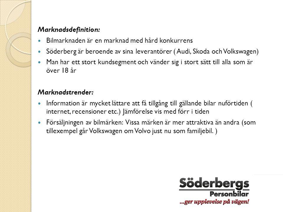PEST Politiska faktorer  Lagstiftning angående bilar (restriktioner för utsläpp, trängselskatt etc.)  Konflikter mellan oljeproducerande länder (Leder till höjda Bensinpriser) Ekonomiska faktorer  Hög och lågkonjunktur sätter spår i försäljningen  Erfarenhet bär med sig stabilitet  Volkswagen Group Sverige AB går bra just nu, främjar Söderbergs personbilar, eftersom de är de enda återförsäljarna av Volkswagen i Norrköpingsområdet.