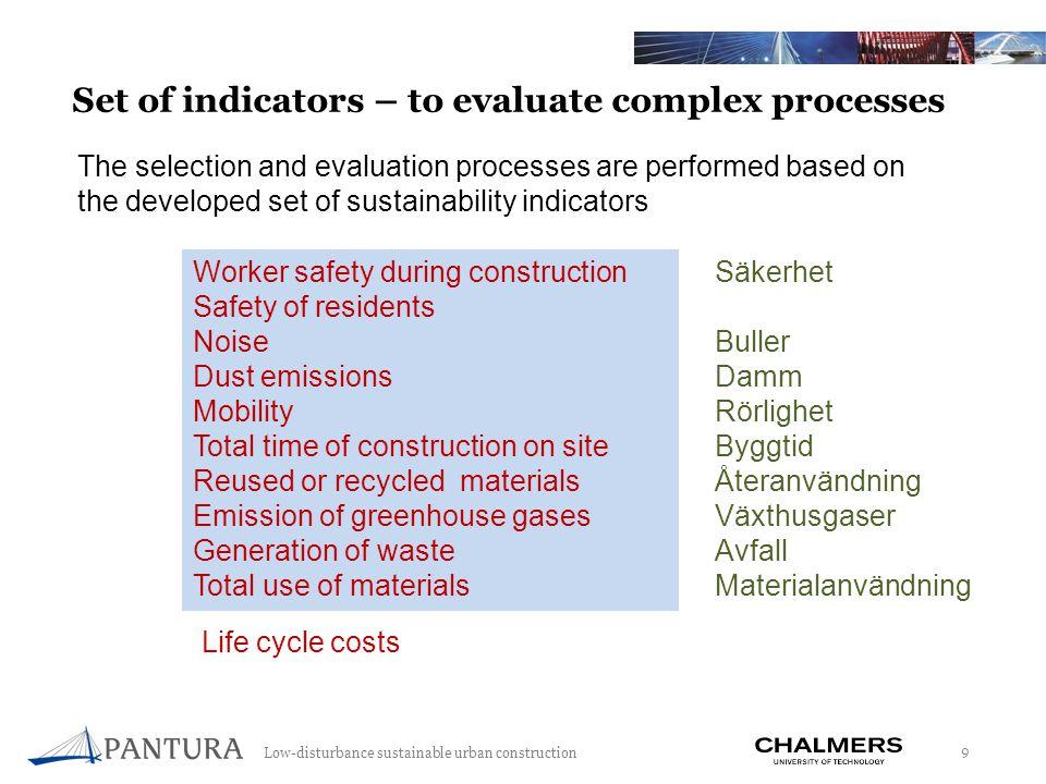 Low-disturbance sustainable urban construction 10 Multi-Criteria Analysis (MCA) • Two or more Criteria • Visualisation: • Any 2 KPIs: Portfolio Diagram • Any 'more-than-2' KPIs: SPIDER Diagram
