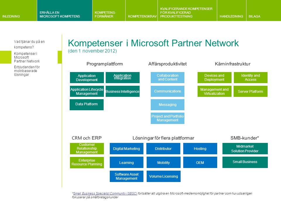 INLEDNING ERHÅLLA EN MICROSOFT-KOMPETENS KOMPETENS- FÖRMÅNERKOMPETENSKRAV KVALIFICERANDE KOMPETENSER FÖR KVALIFICERAD PRODUKTTESTNINGHANDLEDNINGBILAGA Information om kvalificeringskrav Gemensam information om krav relaterade till Microsoft och partnerplan Information om företagsutvärderingar Information om krav på kundreferenser Kravrelaterad information Huvudprodukter och relaterad kompetens Förändringar i kompetensstrukturen Huvudprodukter och relaterad kompetens Fokusområde: Microsoft Volume Licensing Windows 7 och Windows 8Windows AzureWindows PhoneWindows Server Windows Small Business Server Essentials Application Development   Application Integration Application Lifecycle Management Business Intelligence Collaboration and Content Communications CRM Data Platform Devices and Deployment  Digital Marketing Distributor ERP Hosting  Identity and Access  Learning Management and Virtualization   Messaging Midmarket Solution Provider  Mobility  OEM   Project and Portfolio Management Server Platform  Small Business  Software Asset Management  Volume Licensing  Kompetens endast via inbjudan Microsoft Certified Trainer som erbjuder Microsoft Official Courseware (MOC)