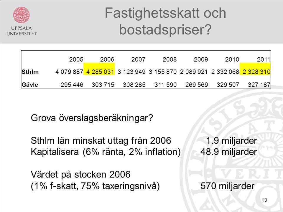 Fastighetsskatt och bostadspriser. 18 Grova överslagsberäkningar.