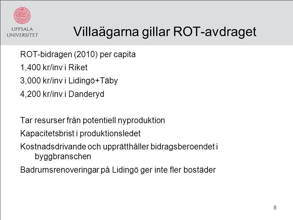 Bostadsmarknaden och finansiell stabilitet Spekulationsbubbla på den svenska bostadsmarknaden.