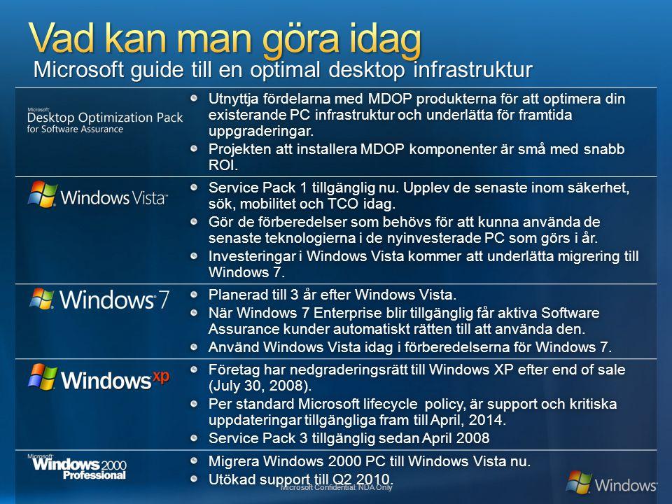 Microsoft Confidential: NDA Only Utnyttja fördelarna med MDOP produkterna för att optimera din existerande PC infrastruktur och underlätta för framtida uppgraderingar.