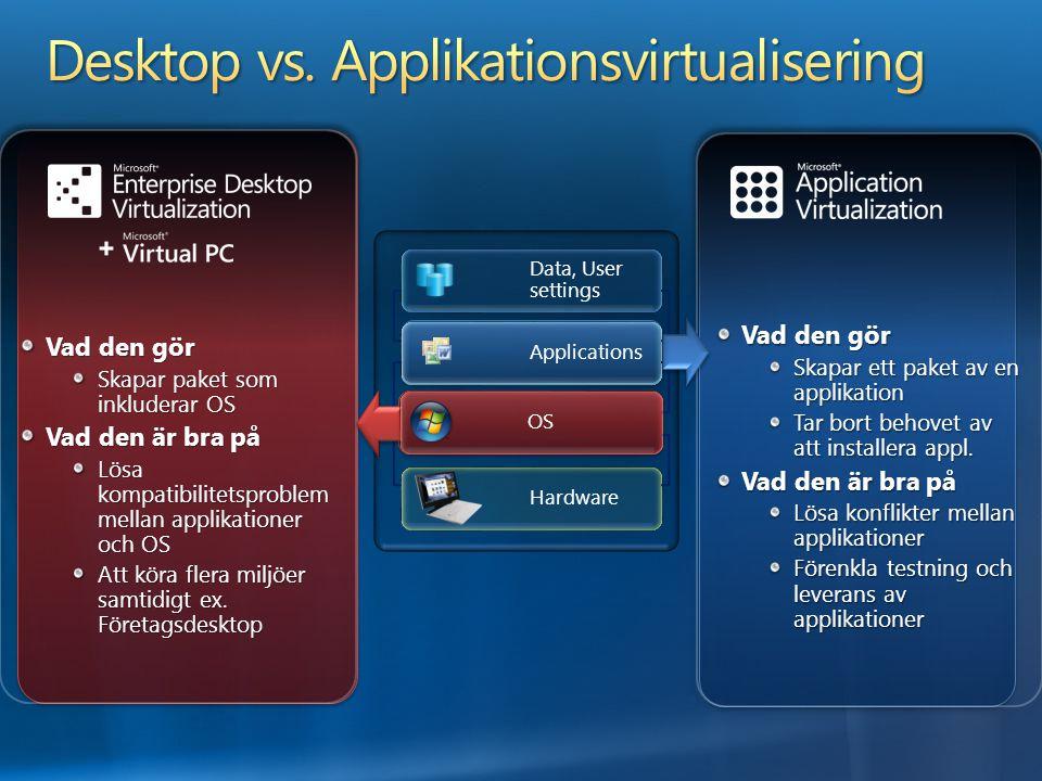 Vad den gör Skapar ett paket av en applikation Tar bort behovet av att installera appl.