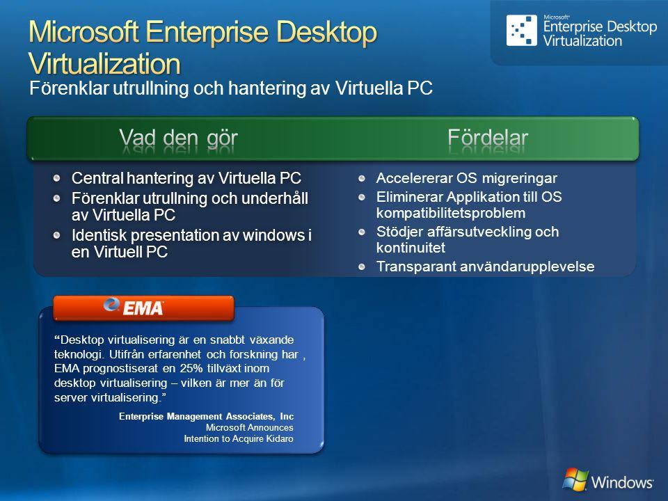 Förenklar utrullning och hantering av Virtuella PC Accelererar OS migreringar Eliminerar Applikation till OS kompatibilitetsproblem Stödjer affärsutveckling och kontinuitet Transparant användarupplevelse Central hantering av Virtuella PCCentral hantering av Virtuella PC Förenklar utrullning och underhåll av Virtuella PC Identisk presentation av windows i en Virtuell PC Desktop virtualisering är en snabbt växande teknologi.