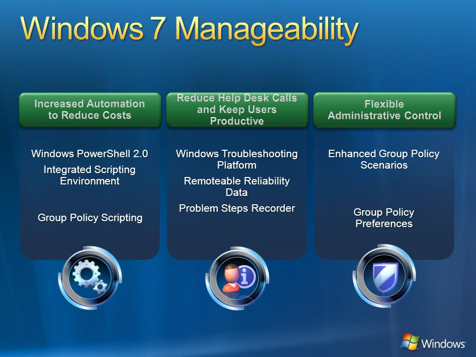 Windows PowerShell 2.0 Integrated Scripting Environment Windows Troubleshooting Platform Remoteable Reliability Data Problem Steps Recorder Enhanced G