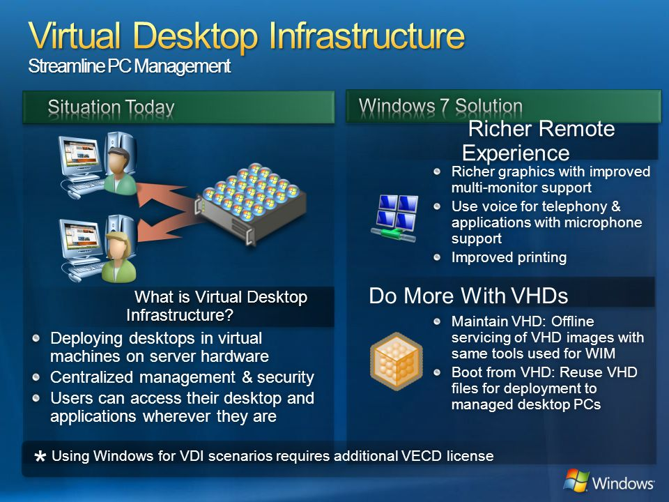 Deploying desktops in virtual machines on server hardware Centralized management & securityCentralized management & security Users can access their de