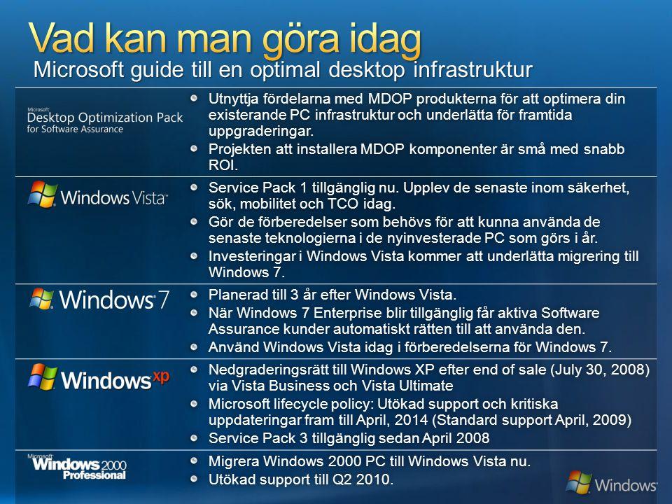 Utnyttja fördelarna med MDOP produkterna för att optimera din existerande PC infrastruktur och underlätta för framtida uppgraderingar. Projekten att i