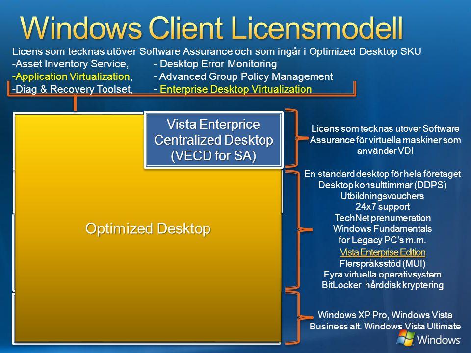Volymlicens Uppgradering av befintlig OEM licens Volymlicens Uppgradering av befintlig OEM licens Software Assurance Förinstallerad PC med godkänd Windows version (OEM) Windows XP Pro, Windows Vista Business alt.