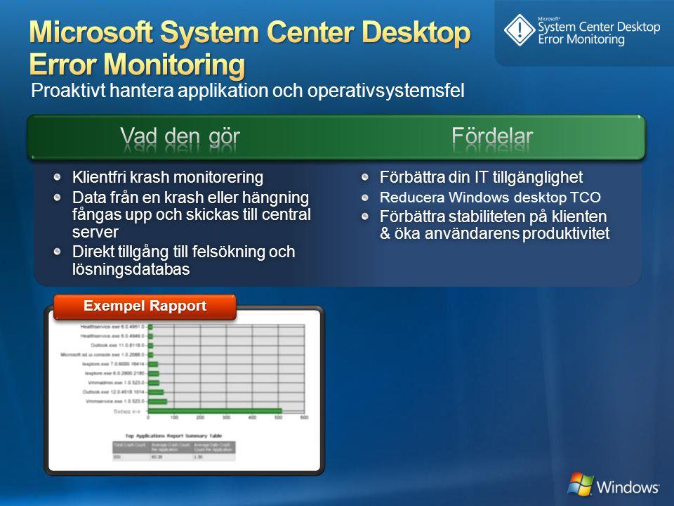 Proaktivt hantera applikation och operativsystemsfel Förbättra din IT tillgänglighetFörbättra din IT tillgänglighet Reducera Windows desktop TCO Förbä