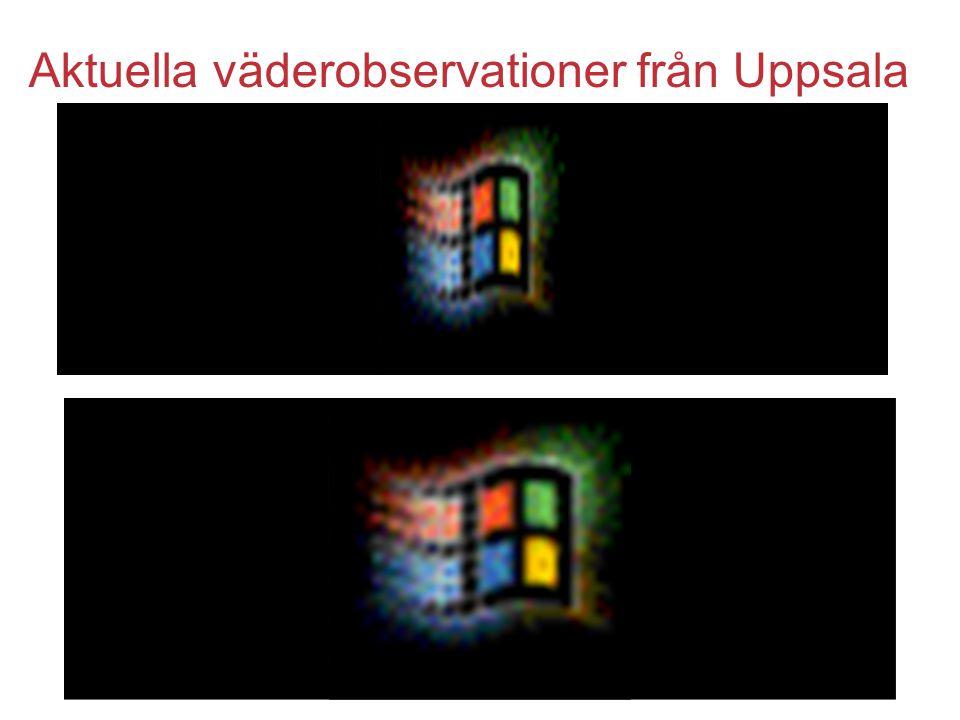 Aktuella väderobservationer från Uppsala