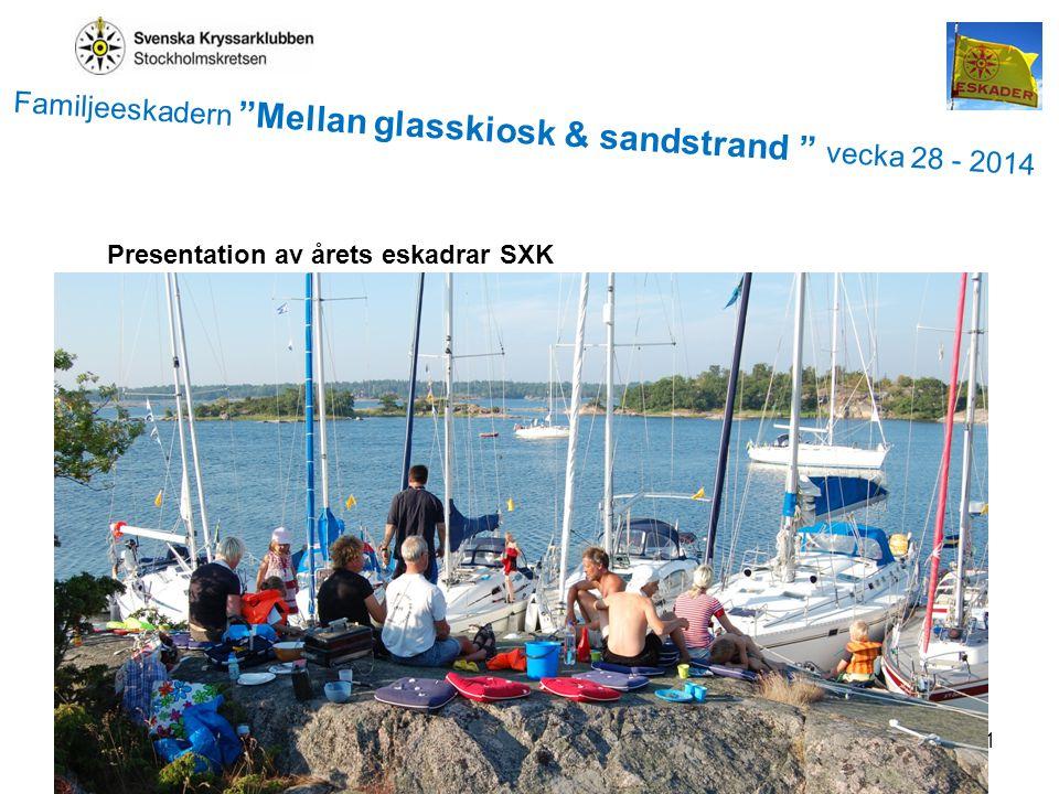 1 Glasskiosk-sandstrand 2014 Presentation av årets eskadrar SXK Familjeeskadern Mellan glasskiosk & sandstrand vecka 28 - 2014