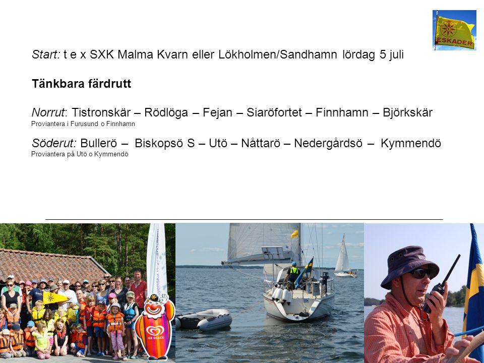 5 Glasskiosk-sandstrand2013 Start: t e x SXK Malma Kvarn eller Lökholmen/Sandhamn lördag 5 juli Tänkbara färdrutt Norrut: Tistronskär – Rödlöga – Fejan – Siaröfortet – Finnhamn – Björkskär Proviantera i Furusund o Finnhamn Söderut: Bullerö – Biskopsö S – Utö – Nåttarö – Nedergårdsö – Kymmendö Proviantera på Utö o Kymmendö