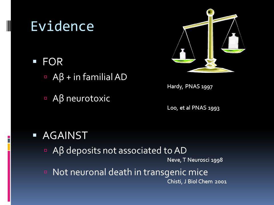 Evidence  FOR  Aβ + in familial AD Hardy, PNAS 1997  Aβ neurotoxic Loo, et al PNAS 1993  AGAINST  Aβ deposits not associated to AD Neve, T Neuros