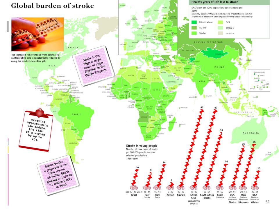 A global disease