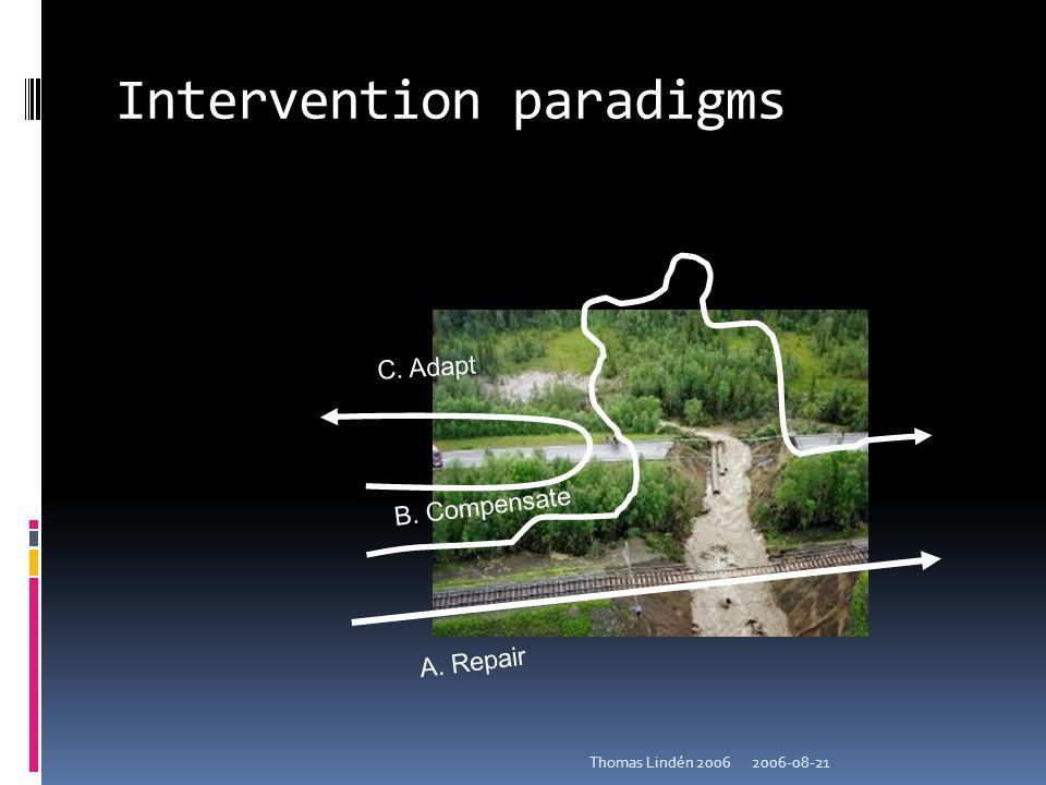 2006-08-21Thomas Lindén 2006 Intervention paradigms A. Repair B. Compensate C. Adapt