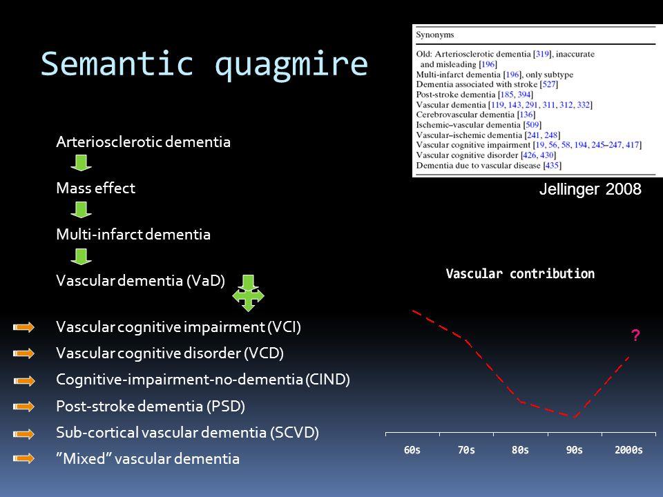 2006-08-21Thomas Lindén 2006 Studies on patients with traumatic brain injury  GMT  Viss effekt på beteende  Levine 2000  Uppgiftsorienterad kognitiv träning  Effekt på arbetsåtergång efter ett år  Parente 1999