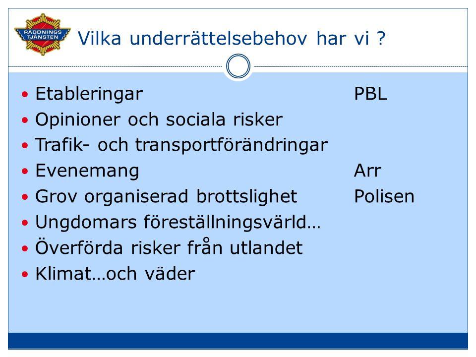 Behov av förebyggande arbete  Riskfaktorer tung styrfaktor i PBL-processen .
