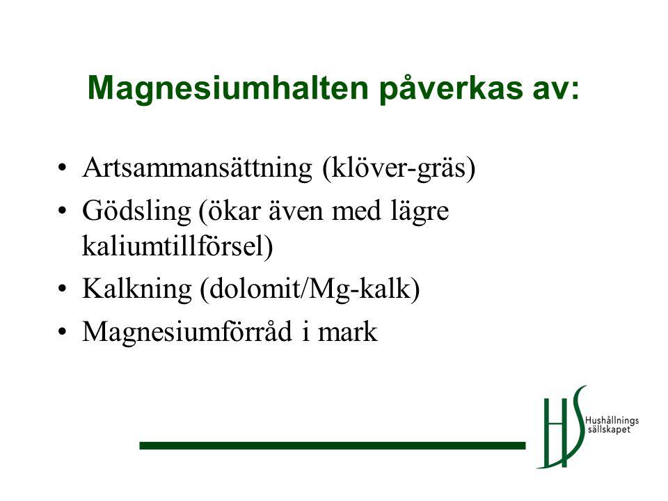 •Artsammansättning (klöver-gräs) •Gödsling (ökar även med lägre kaliumtillförsel) •Kalkning (dolomit/Mg-kalk) •Magnesiumförråd i mark Magnesiumhalten