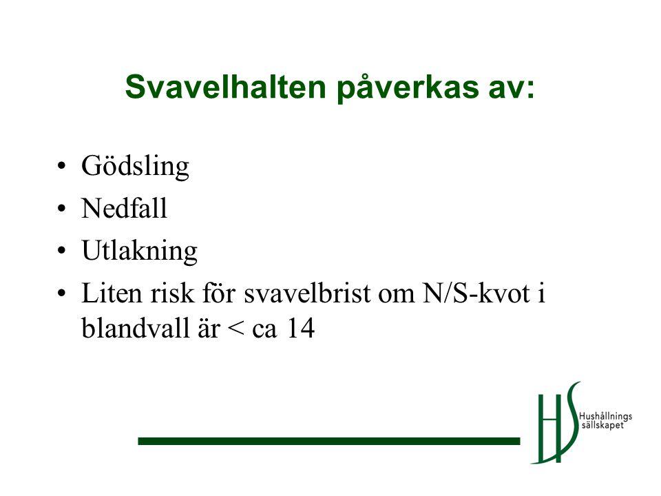 •Gödsling •Nedfall •Utlakning •Liten risk för svavelbrist om N/S-kvot i blandvall är < ca 14 Svavelhalten påverkas av: