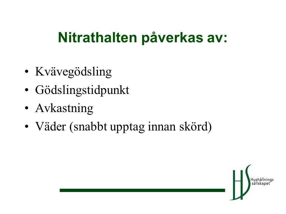 •Kvävegödsling •Gödslingstidpunkt •Avkastning •Väder (snabbt upptag innan skörd) Nitrathalten påverkas av:
