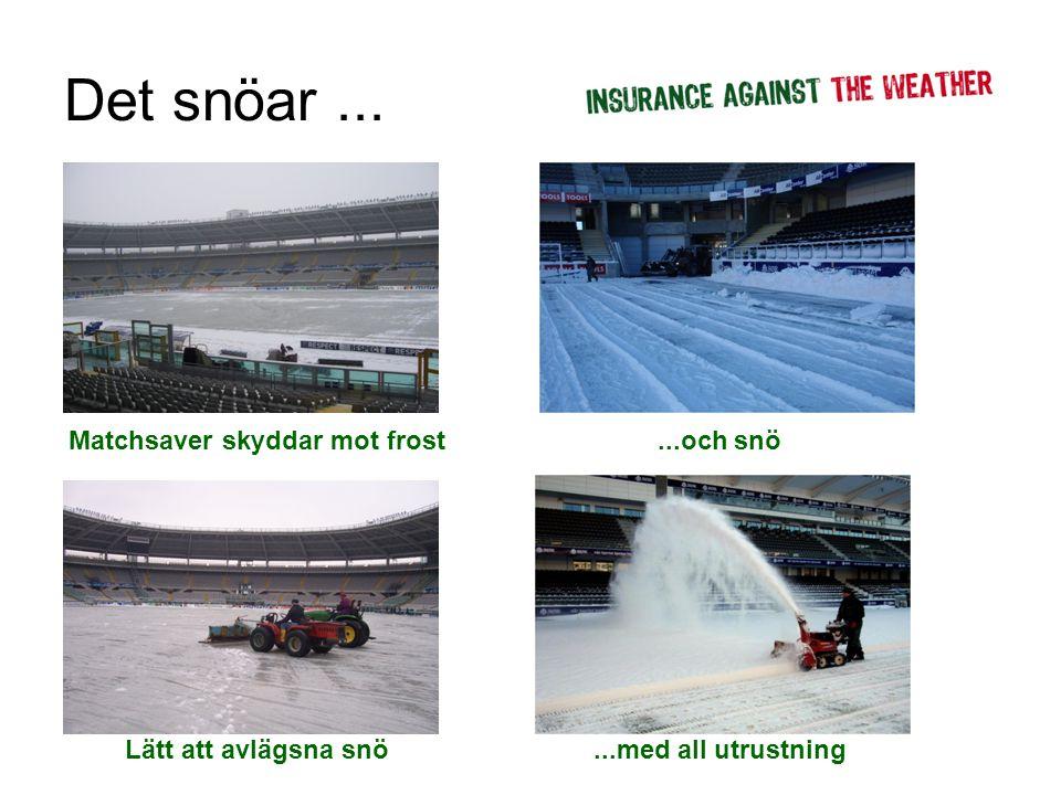 Det snöar... Matchsaver skyddar mot frost Lätt att avlägsna snö...och snö...med all utrustning