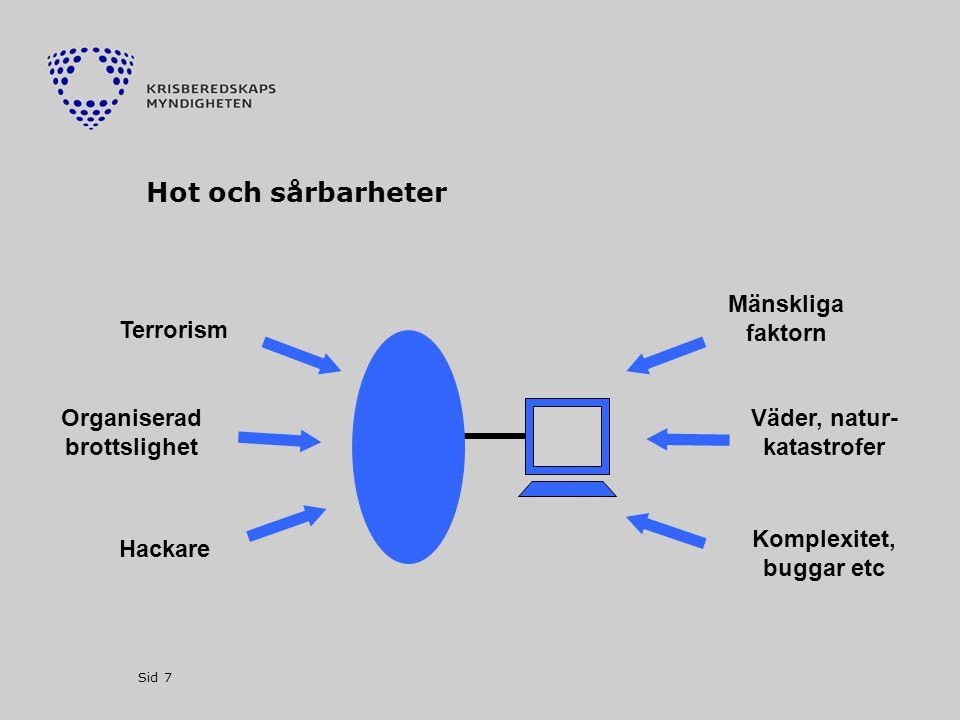 Sid 7 Hot och sårbarheter Terrorism Organiserad brottslighet Hackare Mänskliga faktorn Väder, natur- katastrofer Komplexitet, buggar etc