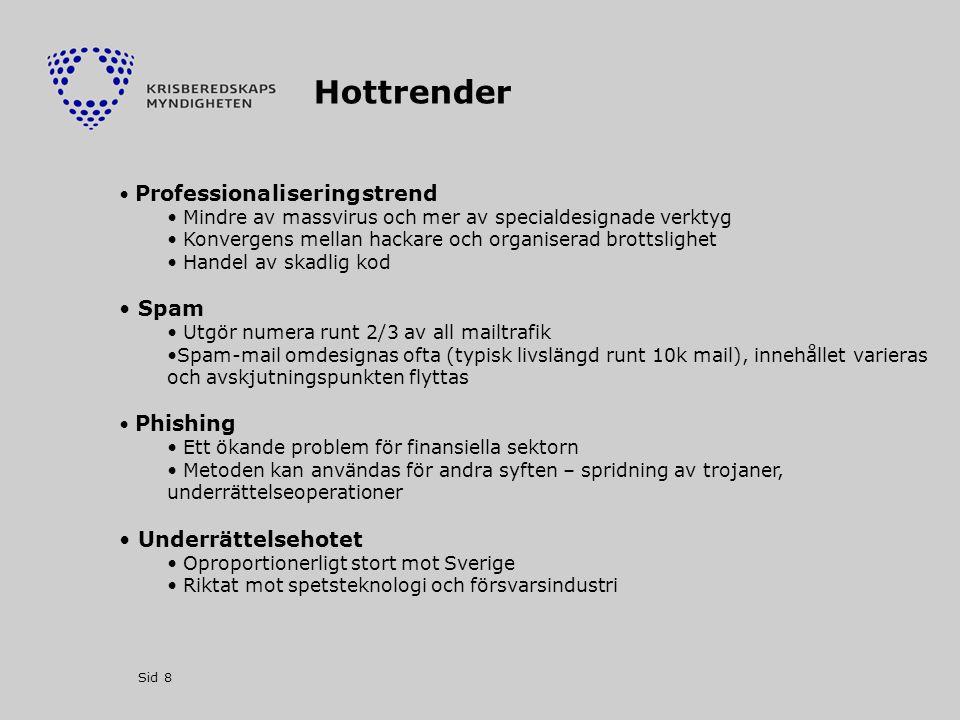 Sid 8 Hottrender • Professionaliseringstrend • Mindre av massvirus och mer av specialdesignade verktyg • Konvergens mellan hackare och organiserad brottslighet • Handel av skadlig kod • Spam • Utgör numera runt 2/3 av all mailtrafik •Spam-mail omdesignas ofta (typisk livslängd runt 10k mail), innehållet varieras och avskjutningspunkten flyttas • Phishing • Ett ökande problem för finansiella sektorn • Metoden kan användas för andra syften – spridning av trojaner, underrättelseoperationer • Underrättelsehotet • Oproportionerligt stort mot Sverige • Riktat mot spetsteknologi och försvarsindustri